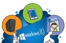 '윈도10' 얼마나 알고 있니?