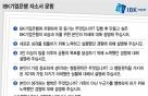 NCS채용 선언한 IBK기업은행 '직무'적합성 어필하라