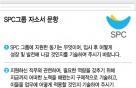 SPC그룹 입사지원 자기소개서?