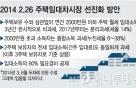 """""""차떼고 포뗀 임대소득 과세…그마저 미루는 정부"""""""