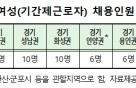LH, 수도권 8개 권역 '경단녀' 70명 채용 공고