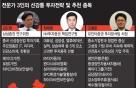 '선강퉁' 코앞…IT·미디어·헬스케어株 노려라