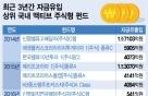 """스타펀드 실종… """"작년 1.3조-올해 500억, 돈 안 들어와요"""""""