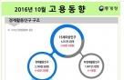 '고용한파 심화' 제조업 취업자 11.5만명 감소