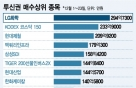 펀드매니저 연말 쇼핑목록 '고배당주-덜오른 2등주'