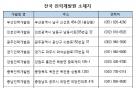 '취업률 80%↑'..상의 인력개발원 신입교육생 모집