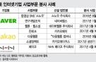 신사업 쪼개는 네이버·카카오, 본격 '성장' 노린다
