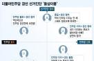 """X-Y축에 올린 선거인단 속마음 """"역선택으로 교란시킬 것"""""""