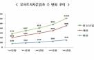 """""""숨은 이희진들' 유사자문 70% '유령'…단속인력 '태부족'"""