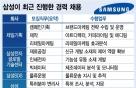마지막 그룹 공채 앞둔 삼성…경력 채용은 이미 '러시'