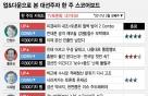 [대선스코어보드]'경선토론회'가 최종후보 선출 승부 가릴까