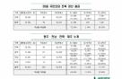 [표] 26일 국민의당 전북 경선 결과 및 누계
