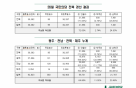 '장미 대선' 누가 가나…이번주 '슈퍼 위크'(종합)
