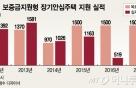 서울시, 장기안심주택 지원범위 확대…실효성 높인다