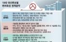 '연대보증 폐지', '노량진 창업밸리'…눈에 띄는 대선후보 벤처공약