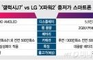 삼성 vs LG, 이번엔 중저가폰 맞대결