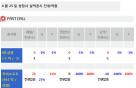 [주식정보]25일 상장사 공시현황