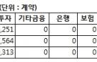 [표]미니코스피200 선물 투자자별 매매동향-25일