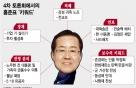 """""""홍준표는 자기 표를 정확히 알았다""""…계산된 '편가르기' 토론"""