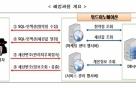 """""""여기어때, 개인정보 99만건 유출..과징금 부과"""""""