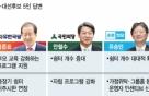 """文 """"학교 밖 청소년 예산지원↑""""…安 """"쉼터 수↑"""""""