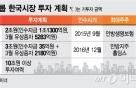 [단독]안방보험, 동양·알리안츠생명에 3조 추가 투자