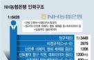 """농협은행, '비정규직 제로' 속앓이 """"하소연도 못하고…"""""""