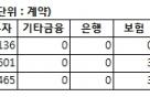 [표]미니코스피200 선물 투자자별 매매동향-24일