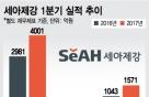 """관세 내리고 수입 늘리고, 세아제강 """"땡큐 트럼프"""""""