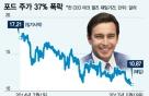 '주가 37% 폭락' 포드, CEO 교체…현대·기아차는?