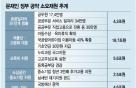 지르기 경쟁?…'장·차관 없는' 국정기획위 업무보고