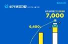 쏘카, 보유차량 7000대 돌파…인증절차 강화