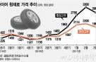 한국타이어 또 가격 인상?