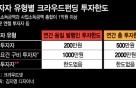 '회사원 A씨'의 크라우드펀딩 실전 투자법