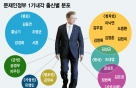 文정부 내각 키워드는 '문·재·인'…문과·재기·인연