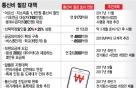 """'선택약정할인↑+보편 요금제'…""""연 4.6조 통신비 인하"""""""