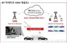 KT, 커넥티드 ADAS 사업 본격화…하반기 개시