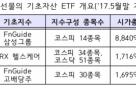 파생상품 22종목 신규상장…外人 '옴니버스계좌' 도입