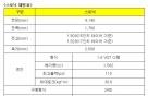 """기아 '스토닉' 사전계약 돌입..""""유일한 1900만원대 디젤SUV"""""""
