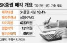 "SK증권 M&A 속도전 ""한달 안에 결판"""