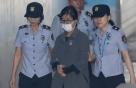 최순실, 28일 이재용 부회장 재판에 출석 거부