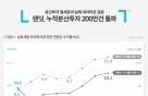 P2P 렌딧, 소액 분산투자로 세율 24.5%→10.9% '뚝'