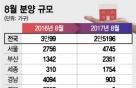 '분양 비수기' 8월이지만…성수기 '뺨치는' 인기지역