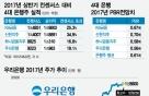 줄줄이 어닝서프라이즈, 삼성전자 안부러운 은행株
