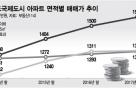 단 '2%'뿐인 송도 소형아파트… 공급 부족에 매매가 고공행진