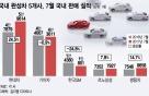 7월 車시장 '기저효과'로 내수 선방