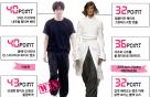 이동욱 vs 모델, 준지 '스트라이프 팬츠' 대결…승자는?
