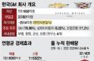 위기의 한국GM, '팔 차'가 없다…철수설의 악순환