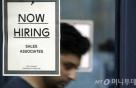 美 7월 고용자수 20만9000명...실업률 4.3% 16년래 최저치