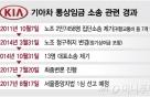 3조 기아차 통상임금 소송..車업계 도미노 위기 트리거 우려